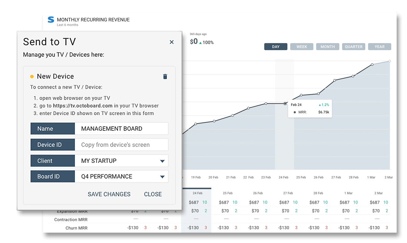 Manage tv screens with realtime business dashboards