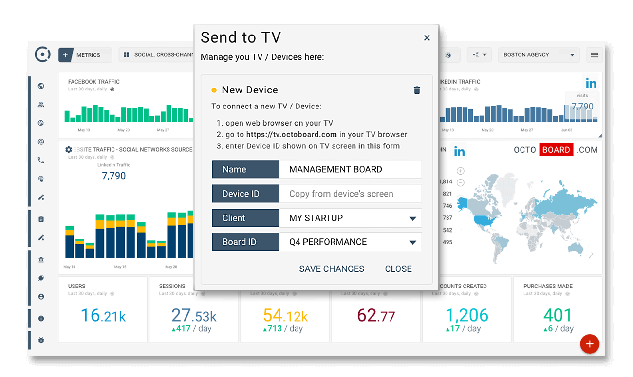 Realtime google analytics dashboard for office tv displays