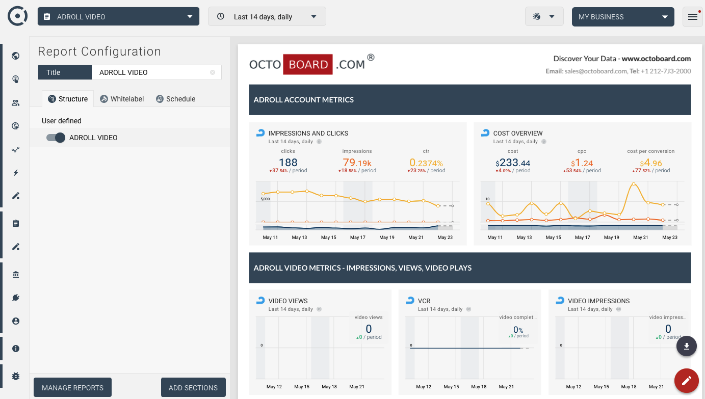 OCTOBOARD dashboards, templates and reports gallery: Adroll video report