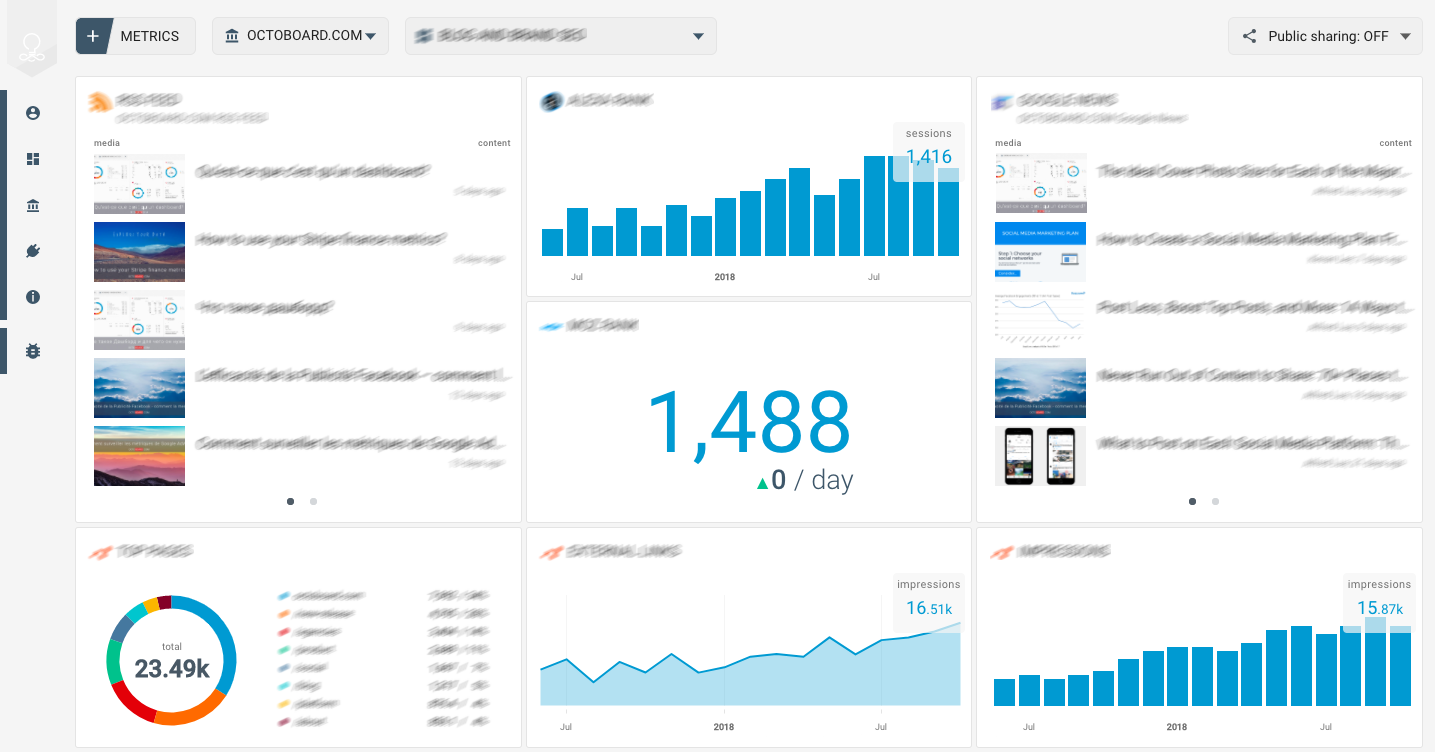 Octoboard data dashboard: Salesforce application dashboard