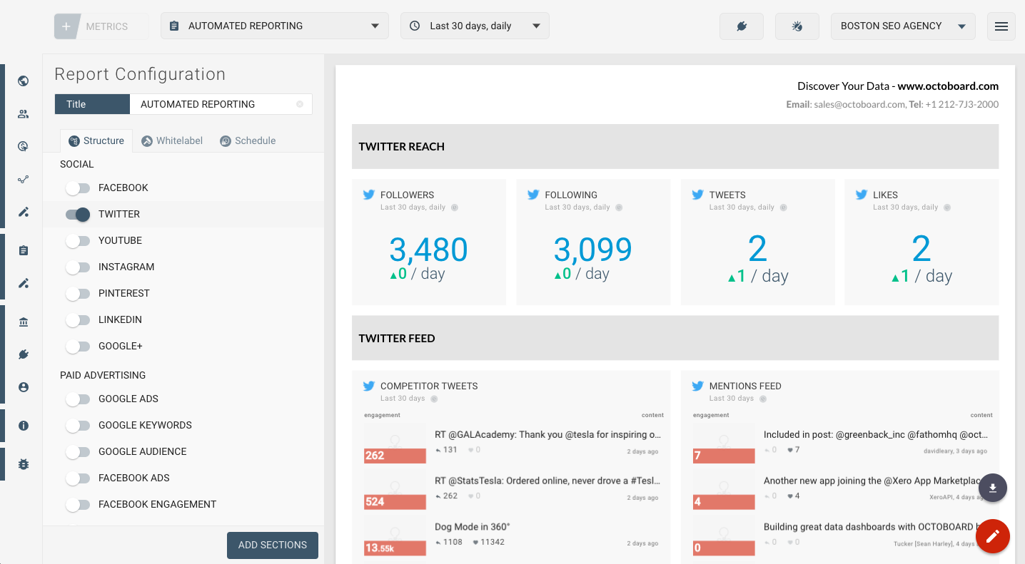 OCTOBOARD dashboards, templates and reports gallery: Twitter social media template for engagement reporting