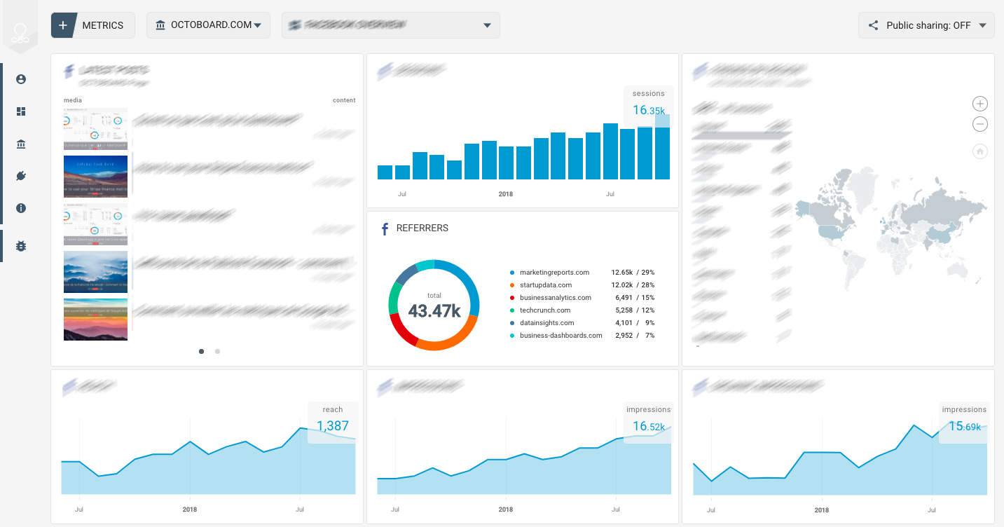 OCTOBOARD dashboards, templates and reports gallery: Youtube engagement template