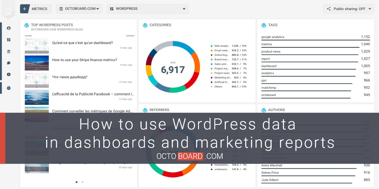 How to use WordPress data in dashboards and marketing reports