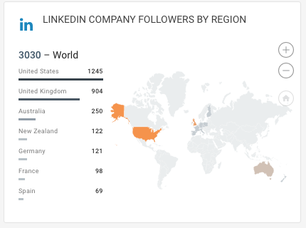 LinkedIn Analytics Followers by region metric Octoboard