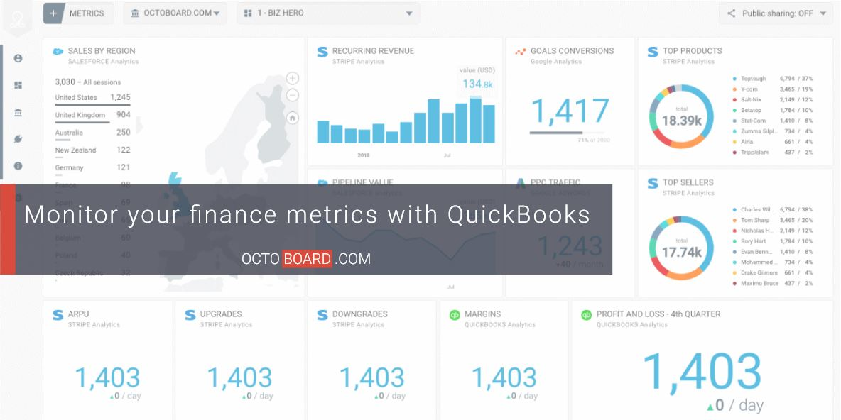 Monitor your finance metrics with QuickBooks