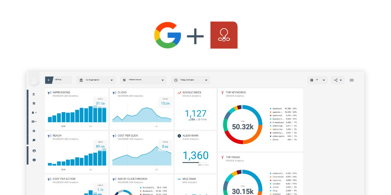 Octoboard integration with Google Search Console
