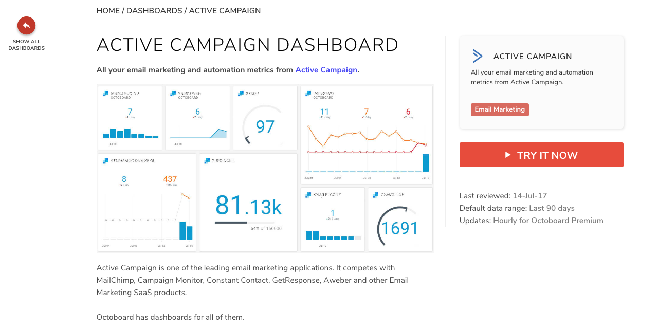Active campaign dashboard and reports released