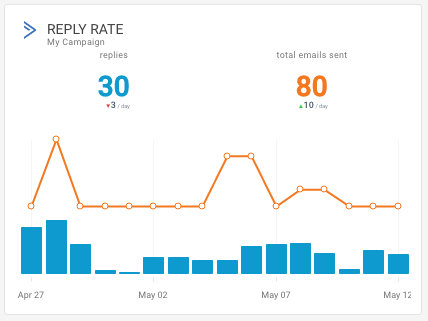 Email marketing metrics