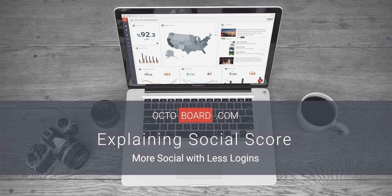 Octoboard Measuring Social Score