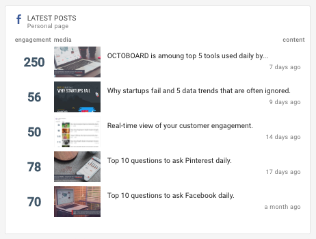 Octoboard widget: Facebook latest posts
