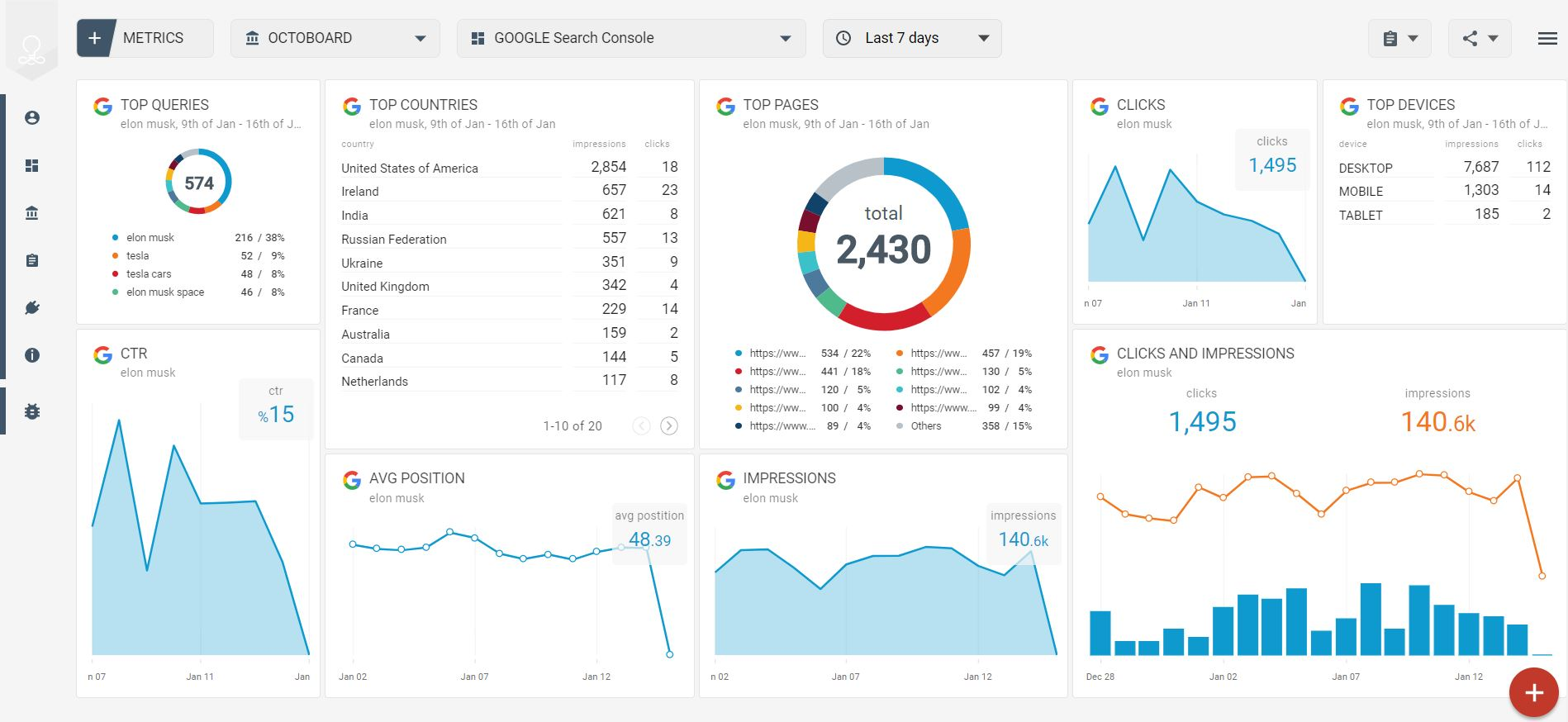 google search console integration dashboard