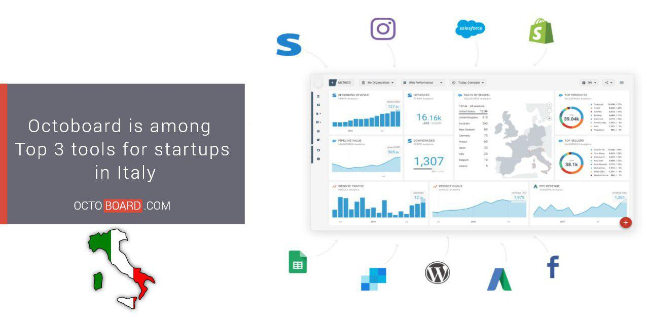 Octoboard is among Top 3 SaaS products for startups in Italy