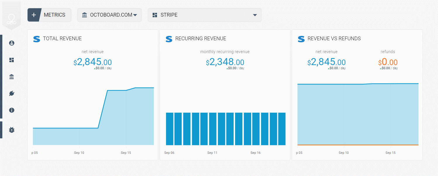 stripe finance metrics REVENUE